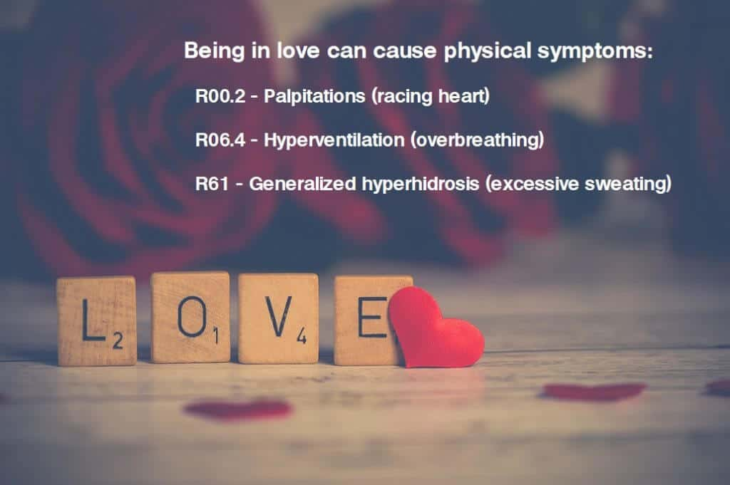3 ICD-10-CM codes related to signs and symptoms of love
