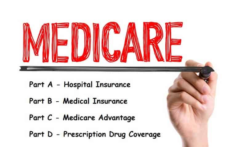 Understanding Medicare and Its Different Parts