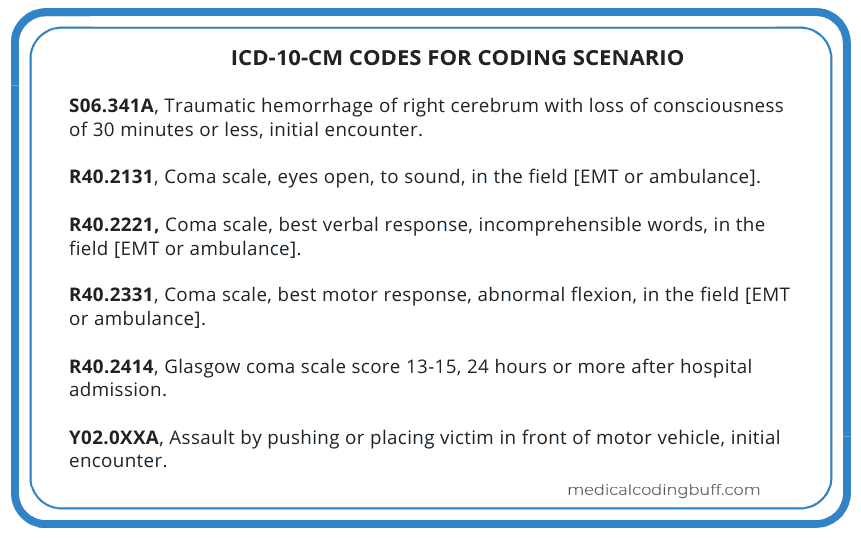 ICD-10-CM codes that are used for Glasgow Coding Scale coding scenario