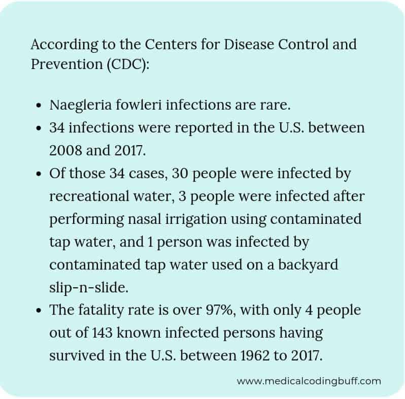CDC statistics and Naegleria fowleri and PAM