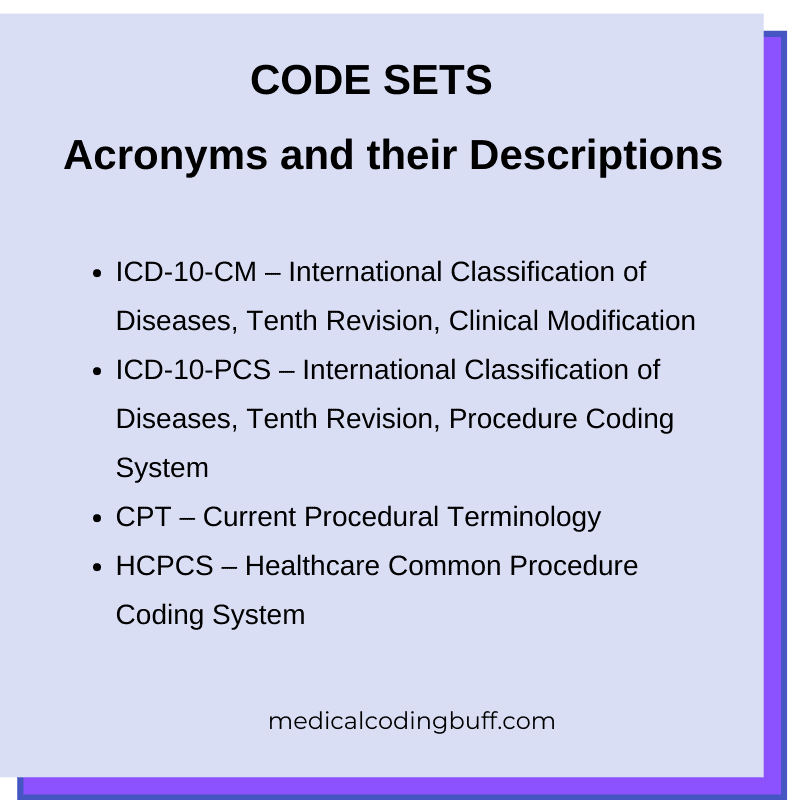 code sets that are used in healthcare and their relationship with medical coding business of medicine