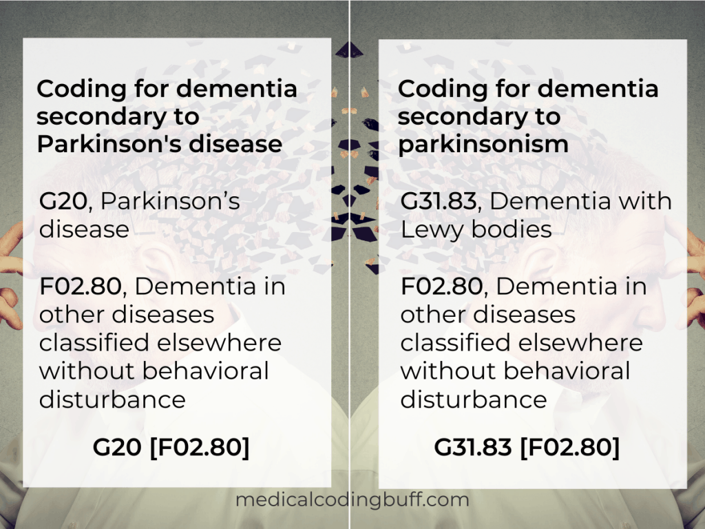 Coding for dementia in Parkinson's disease vs. coding for dementia in parkinsonism