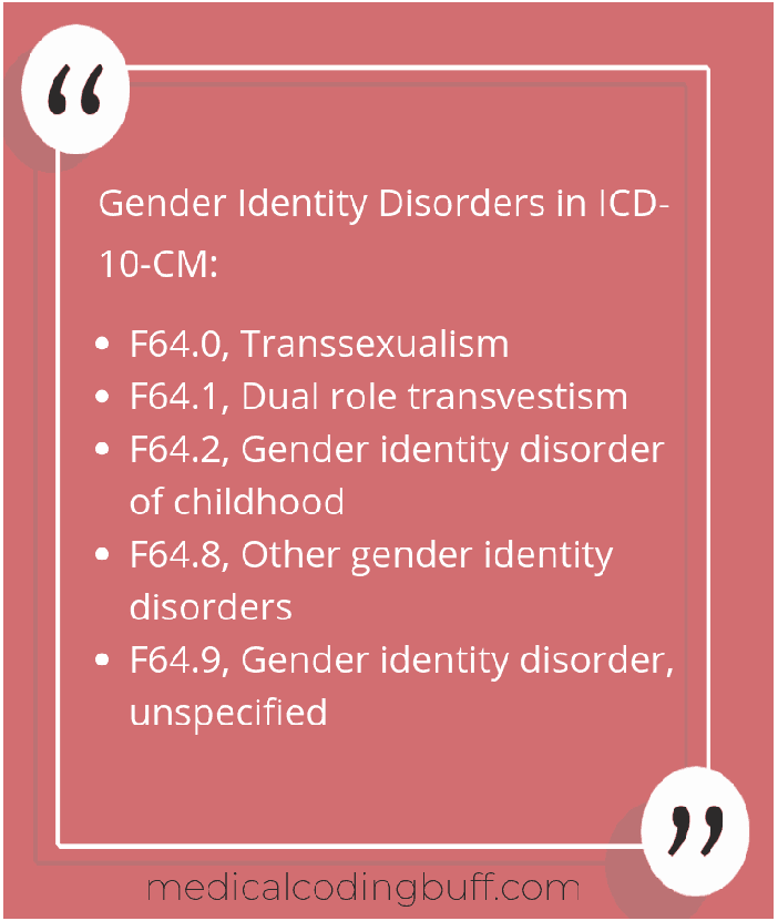 Gender identity disorders in ICD-10-CM (F64.-)