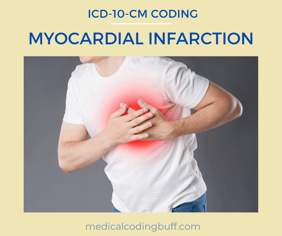 acute myocardial infarction coding in ICD-10-CM