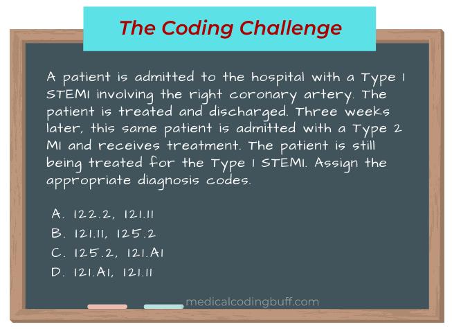 Type 1 STEMI and Type 2 MI