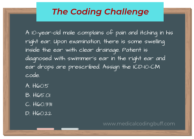 Take the Coding Challenge on this ear condition and check the answer for the right medical code.