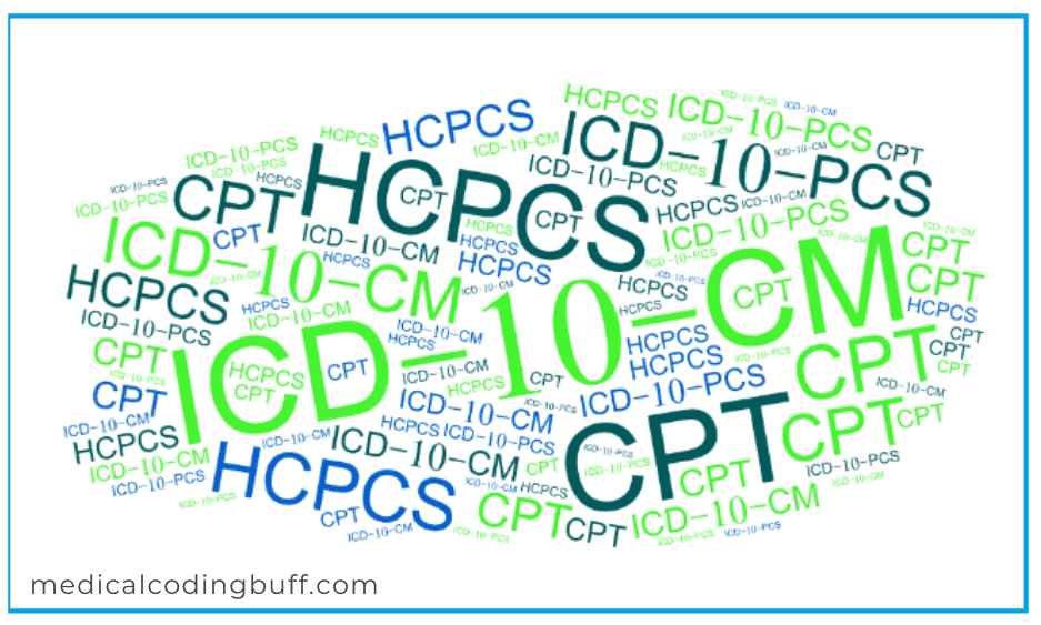 What is ICD-10-CM, ICD-10-PCS, CPT, and HCPCS?